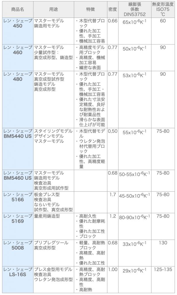 マシナブルボード ハンツマン・ジャパン「Ren Shape」